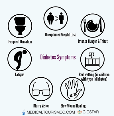 Diabetes-Symptoms-Infographic