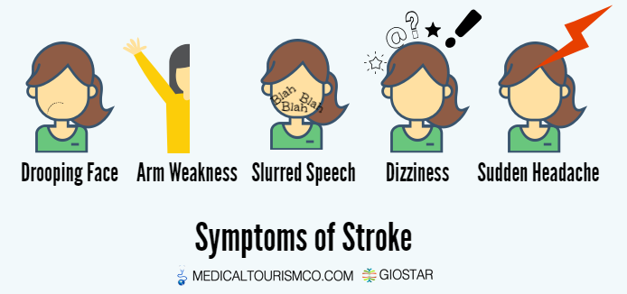 Stroke-Symptoms-Infographic