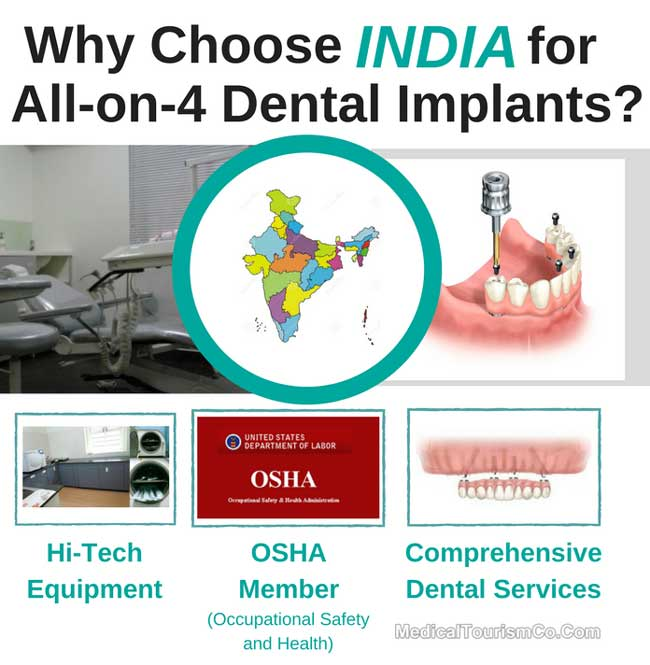 Why Choose India For Dental Implants