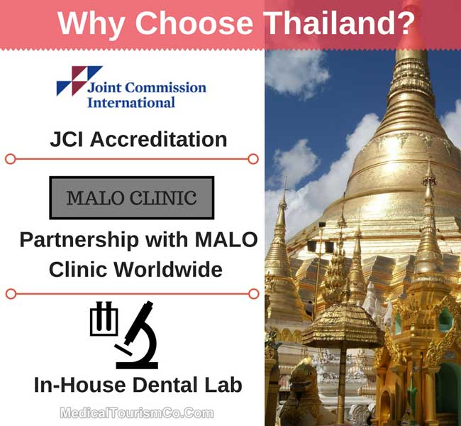Why Choose Thailand For All-on-4 Dental Implants