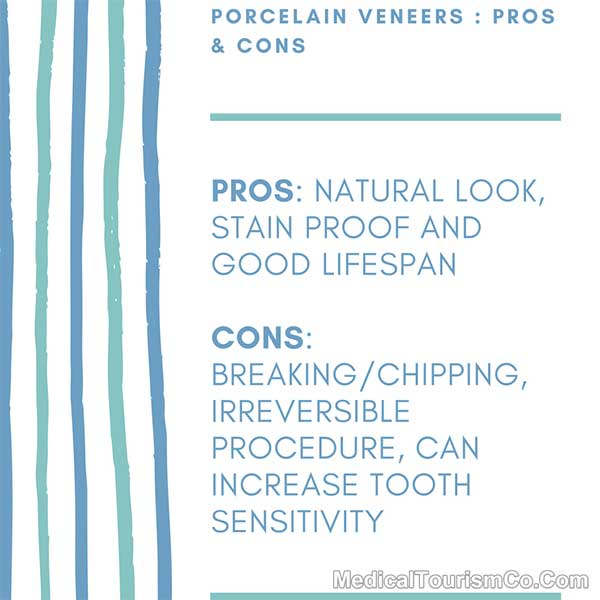 Pros and Cons Porcelain Veneers