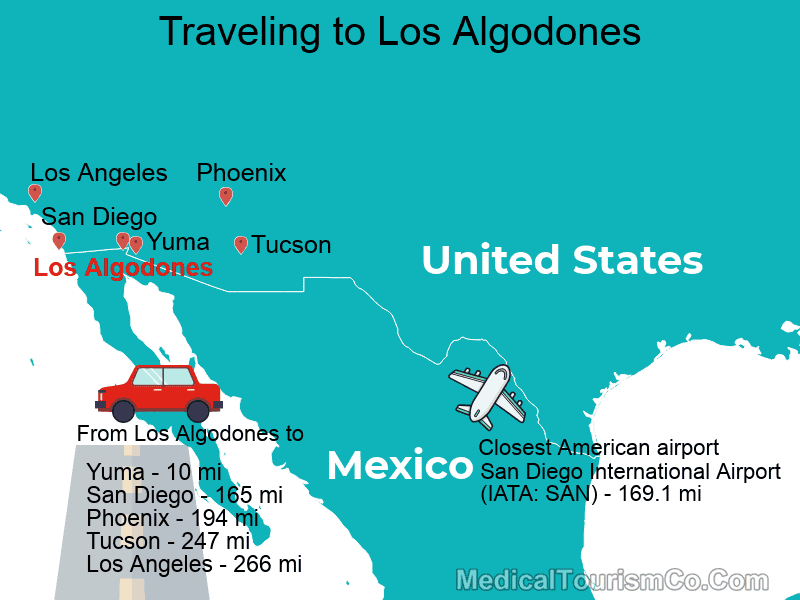 Los Algodones Dental Implants - Travel Info