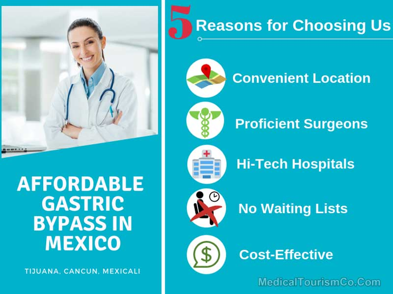 Affordable Gastric Bypass In Mexico